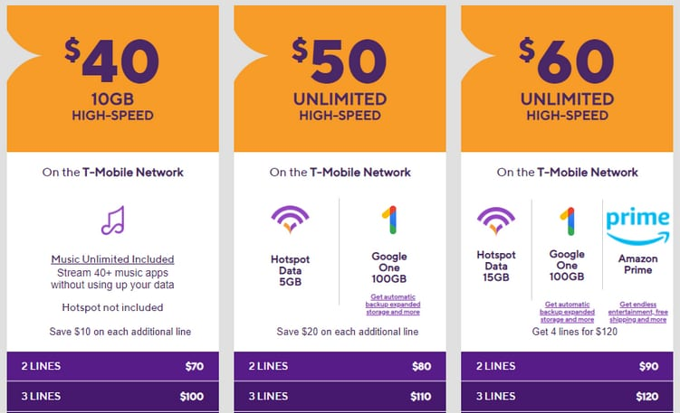 metro unlimited rate plan